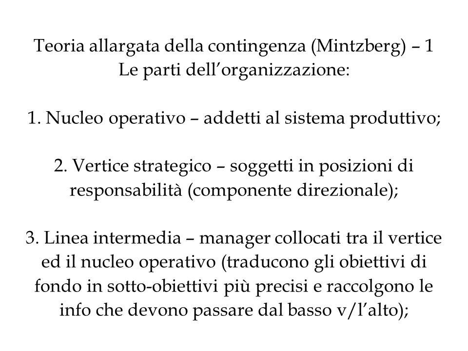 Teoria allargata della contingenza (Mintzberg) – 1 Le parti dell'organizzazione: 1.
