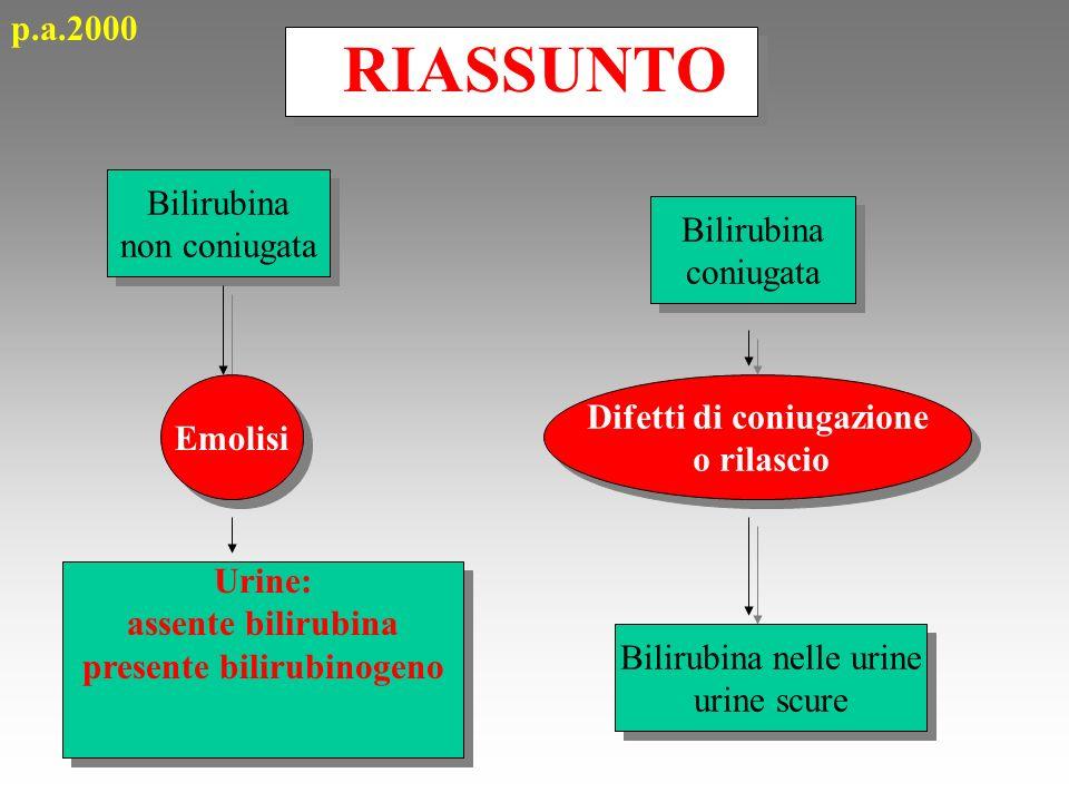 Difetti di coniugazione presente bilirubinogeno