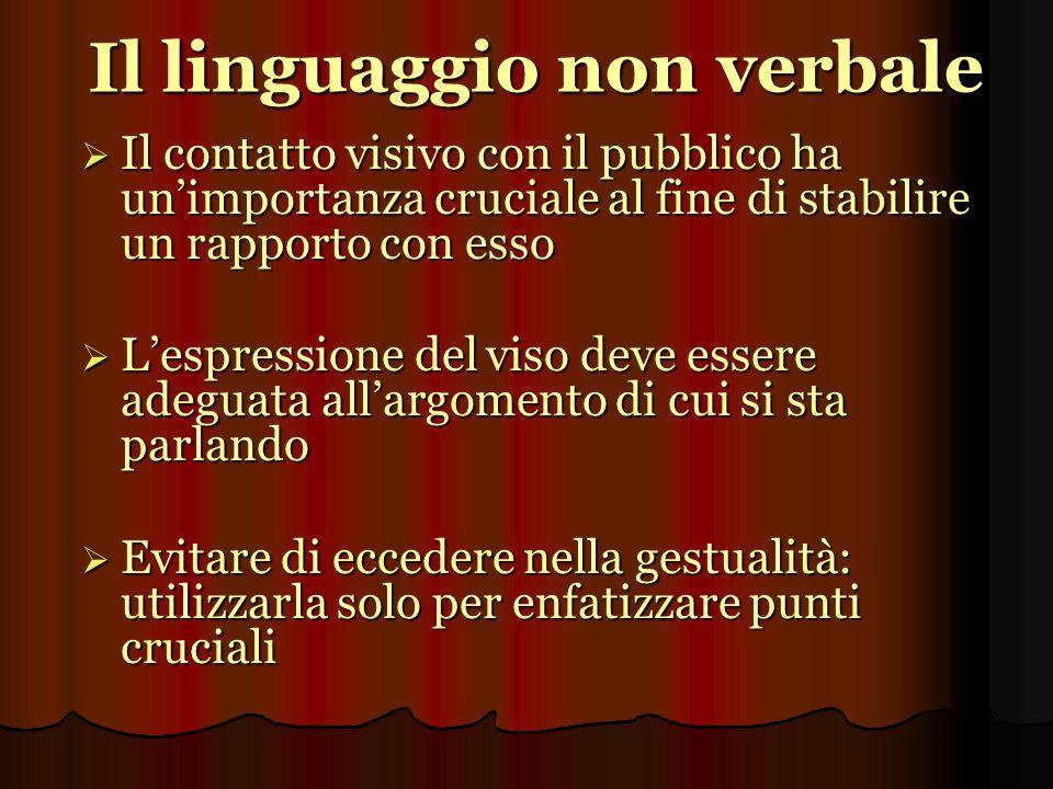 Il linguaggio non verbale