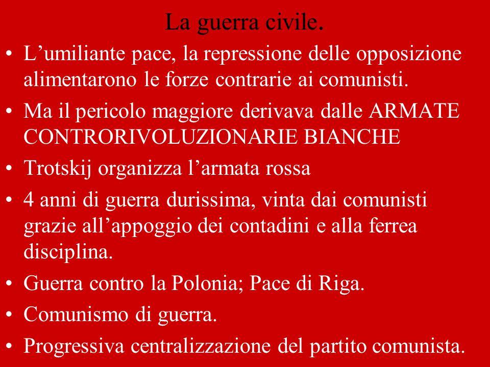 La guerra civile. L'umiliante pace, la repressione delle opposizione alimentarono le forze contrarie ai comunisti.