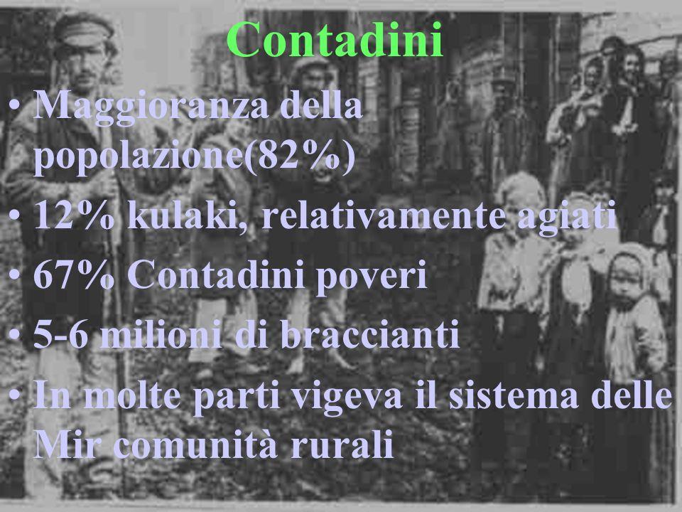 Contadini Maggioranza della popolazione(82%)