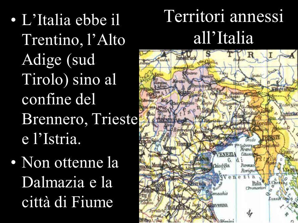 Territori annessi all'Italia