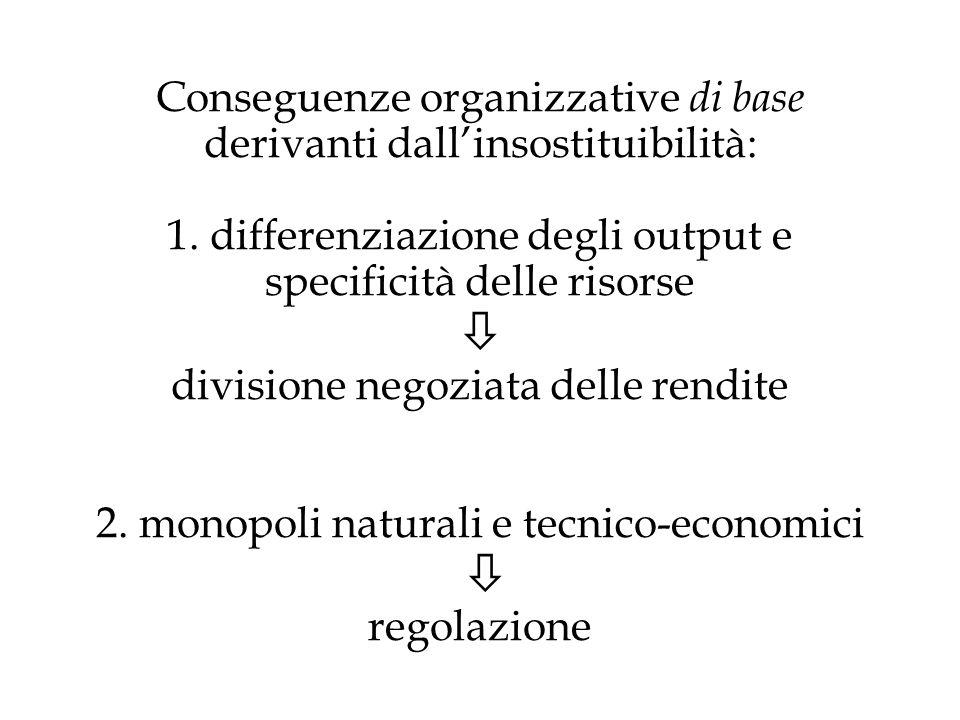 Conseguenze organizzative di base derivanti dall'insostituibilità: 1