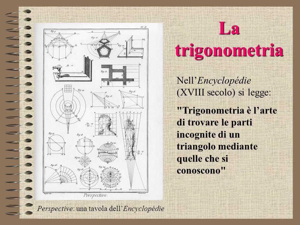 La trigonometria Nell'Encyclopédie (XVIII secolo) si legge: