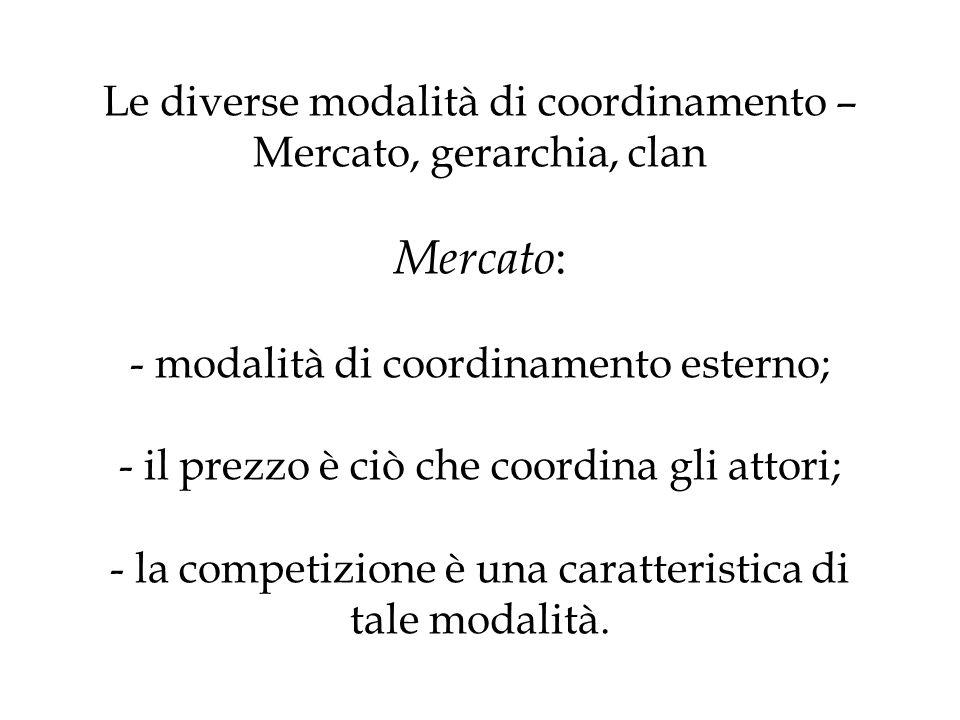 Le diverse modalità di coordinamento – Mercato, gerarchia, clan Mercato: - modalità di coordinamento esterno; - il prezzo è ciò che coordina gli attori; - la competizione è una caratteristica di tale modalità.