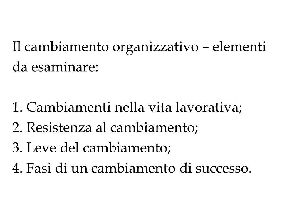 Il cambiamento organizzativo – elementi da esaminare: 1