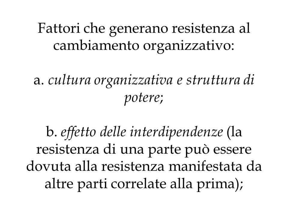 Fattori che generano resistenza al cambiamento organizzativo: a