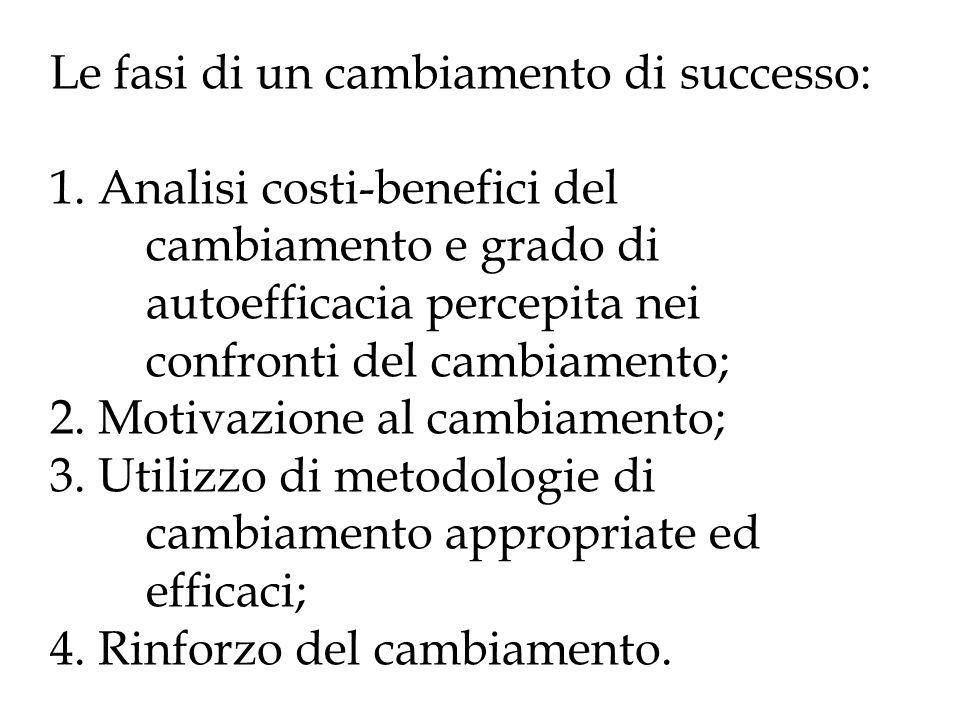 Le fasi di un cambiamento di successo: 1. Analisi costi-benefici del