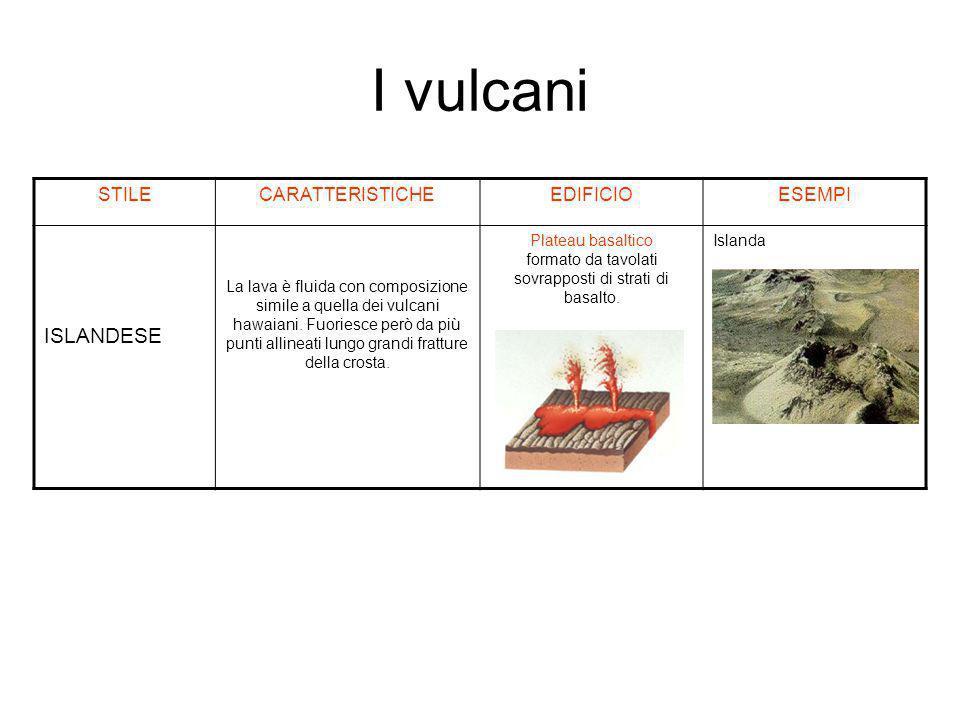 I vulcani ISLANDESE STILE CARATTERISTICHE EDIFICIO ESEMPI