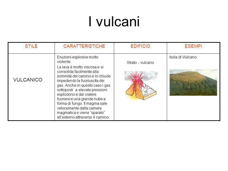 I vulcani VULCANICO STILE CARATTERISTICHE EDIFICIO ESEMPI
