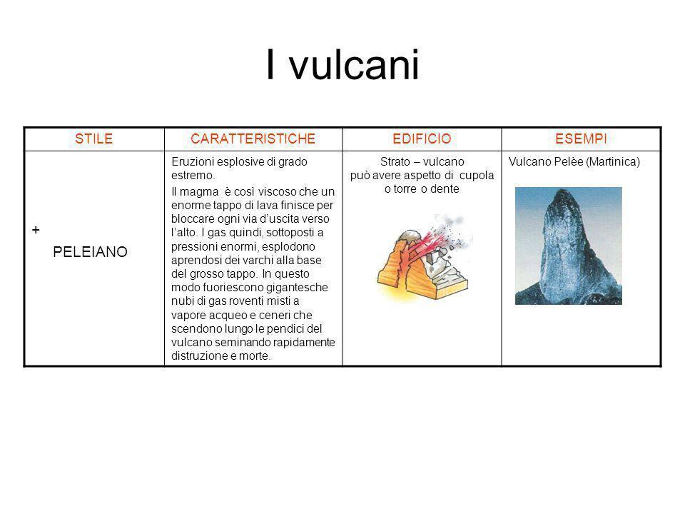 Strato – vulcano può avere aspetto di cupola o torre o dente