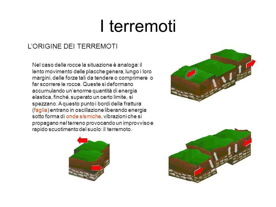 I terremoti L'ORIGINE DEI TERREMOTI