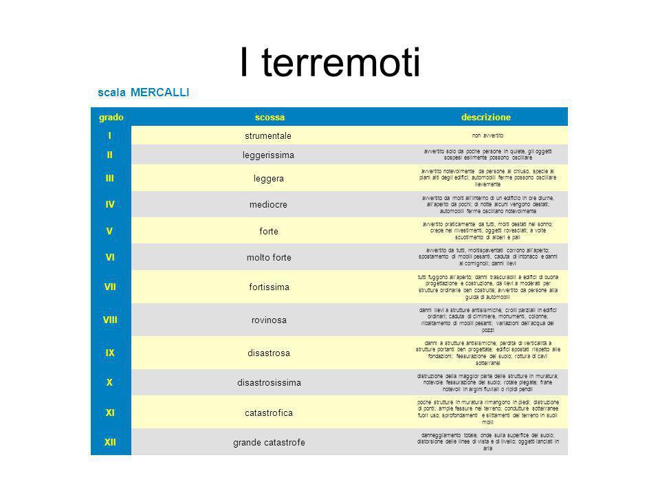 I terremoti scala MERCALLI grado scossa descrizione I strumentale II