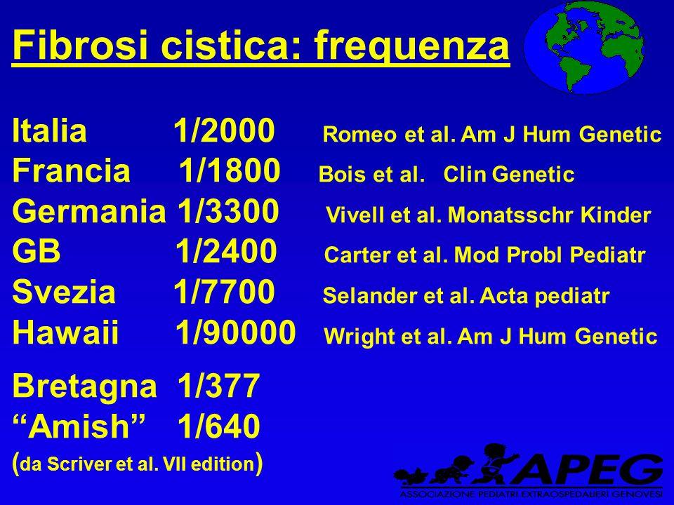 Fibrosi cistica: frequenza