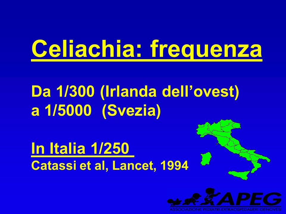 Celiachia: frequenza Da 1/300 (Irlanda dell'ovest) a 1/5000 (Svezia)