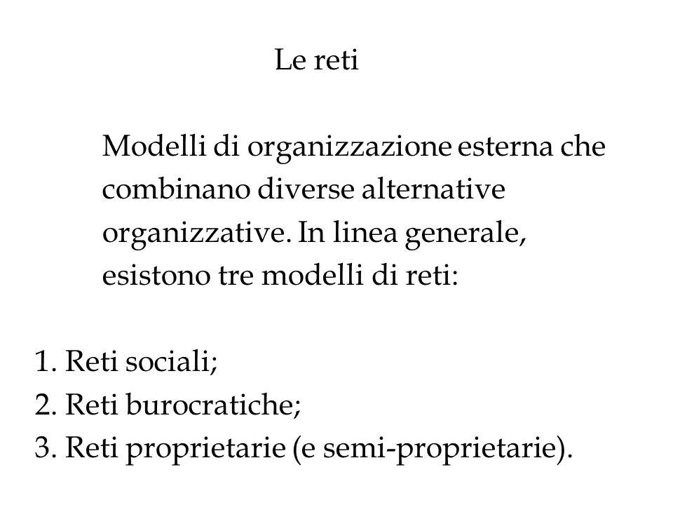 Le reti. Modelli di organizzazione esterna che