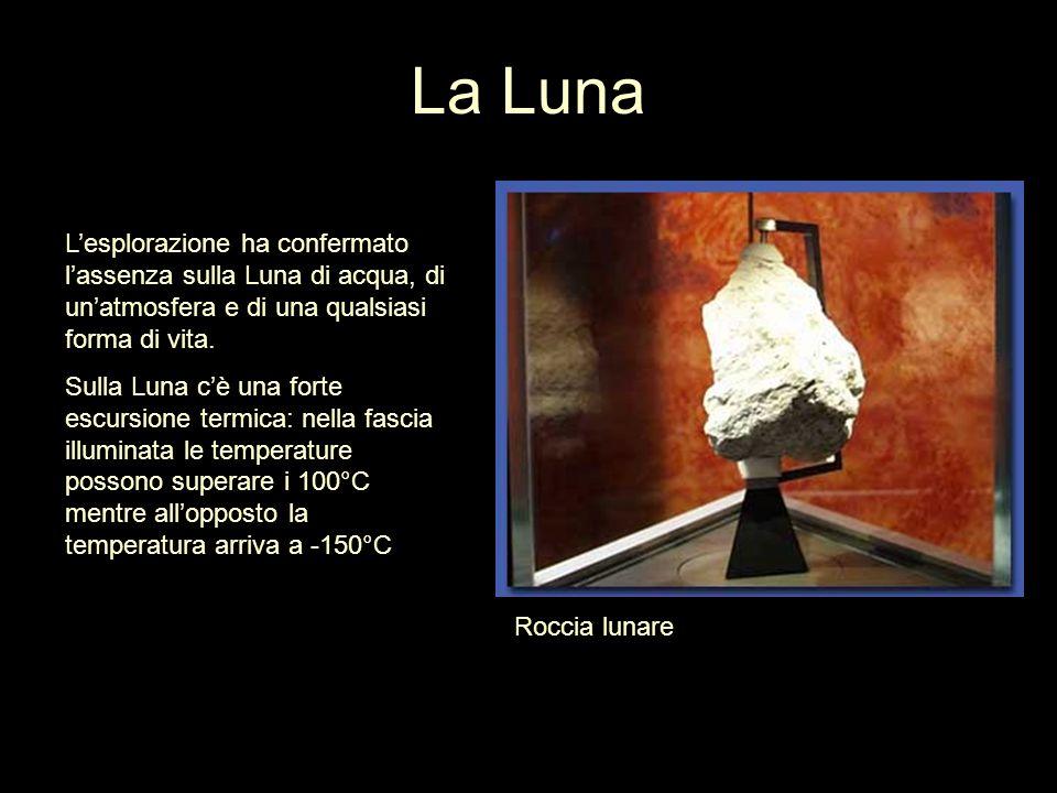 La Luna L'esplorazione ha confermato l'assenza sulla Luna di acqua, di un'atmosfera e di una qualsiasi forma di vita.
