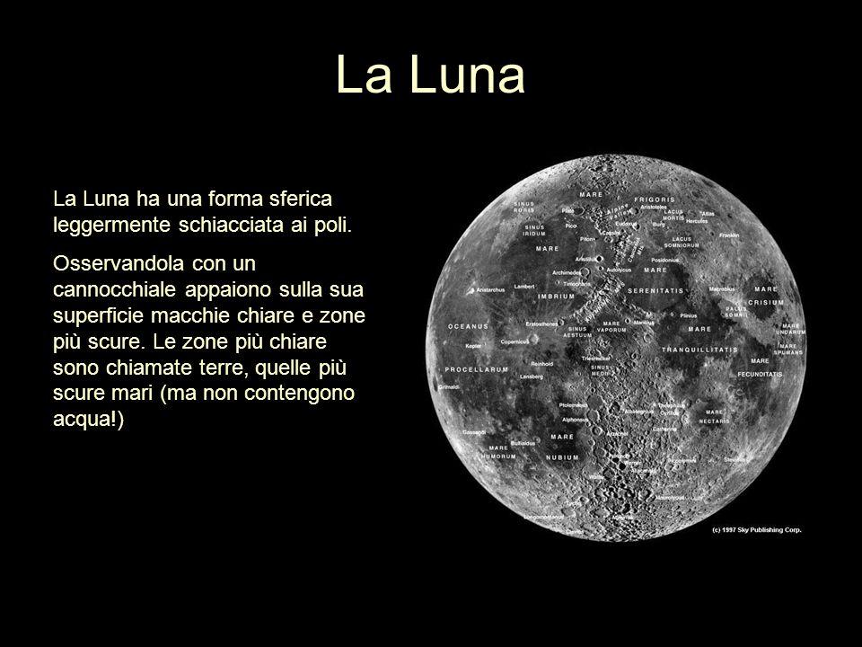 La Luna La Luna ha una forma sferica leggermente schiacciata ai poli.