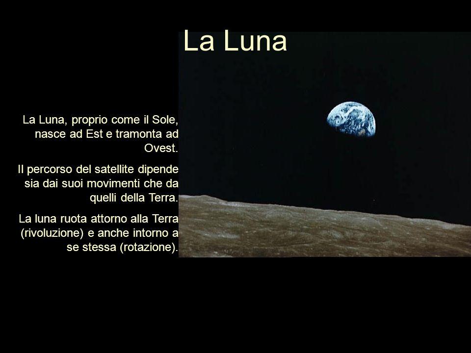 La Luna La Luna, proprio come il Sole, nasce ad Est e tramonta ad Ovest.