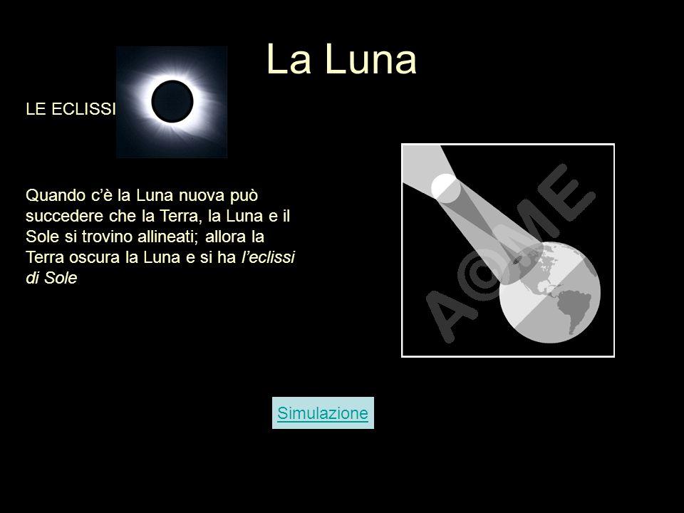 La Luna LE ECLISSI.