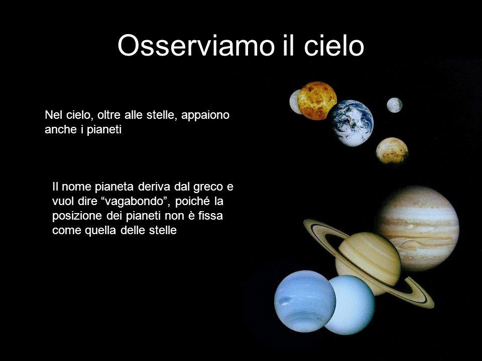 Osserviamo il cielo Nel cielo, oltre alle stelle, appaiono anche i pianeti.
