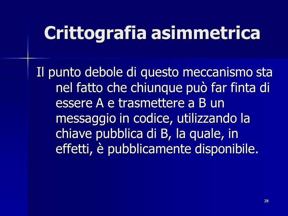 Crittografia asimmetrica
