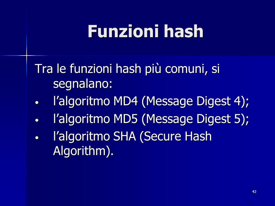 Funzioni hash Tra le funzioni hash più comuni, si segnalano:
