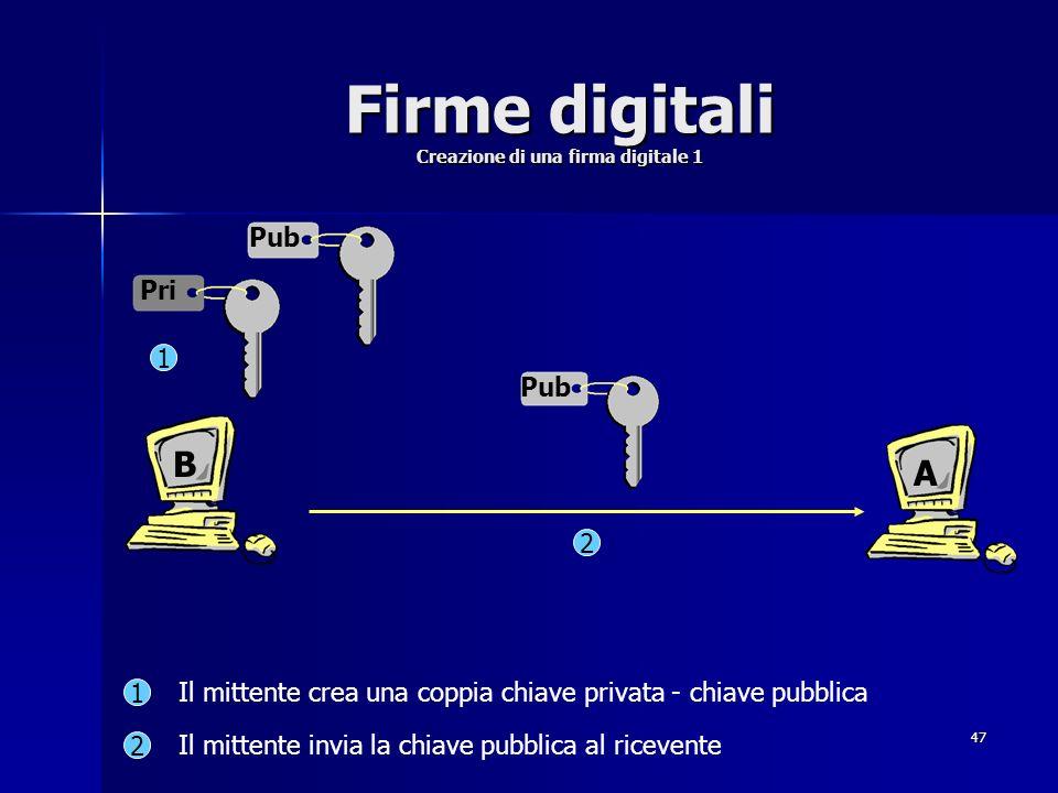 Firme digitali Creazione di una firma digitale 1