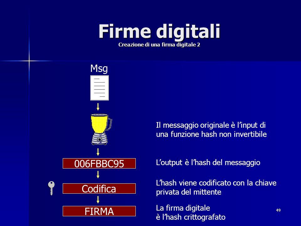 Firme digitali Creazione di una firma digitale 2