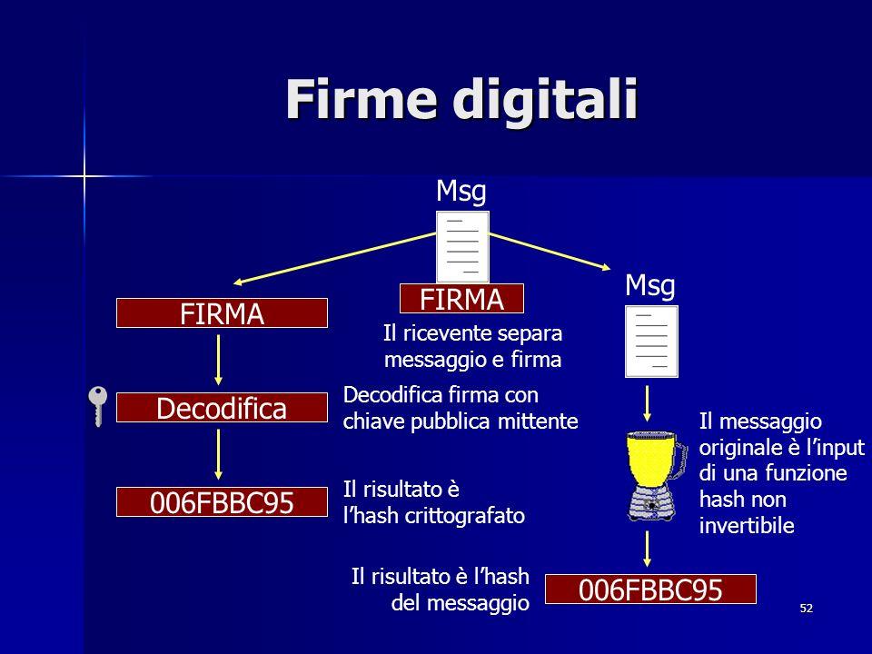 Firme digitali Msg Msg FIRMA FIRMA Decodifica 006FBBC95 006FBBC95