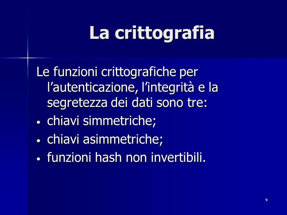 La crittografia Le funzioni crittografiche per l'autenticazione, l'integrità e la segretezza dei dati sono tre: