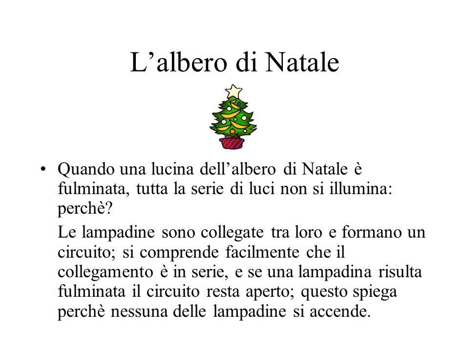 L'albero di Natale Quando una lucina dell'albero di Natale è fulminata, tutta la serie di luci non si illumina: perchè