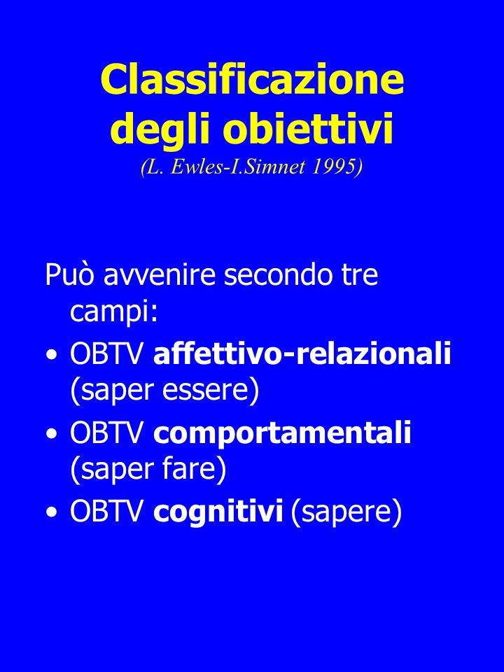Classificazione degli obiettivi (L. Ewles-I.Simnet 1995)