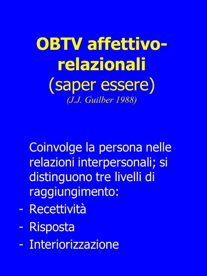 OBTV affettivo-relazionali (saper essere) (J.J. Guilber 1988)