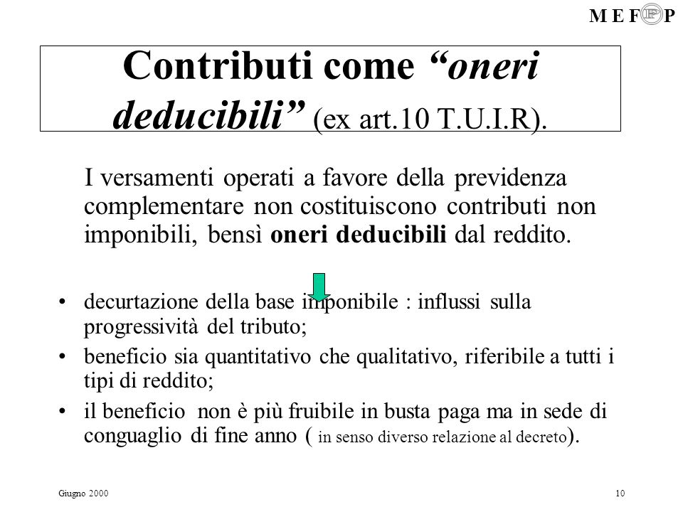 Contributi come oneri deducibili (ex art.10 T.U.I.R).
