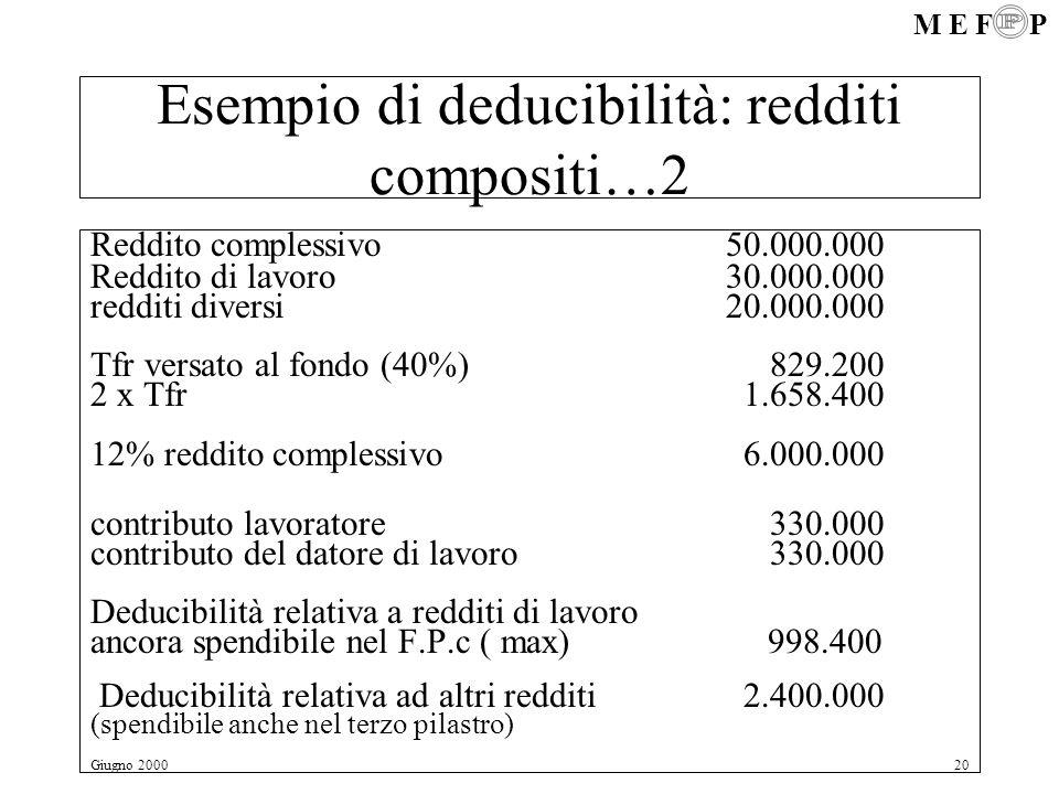 Esempio di deducibilità: redditi compositi…2