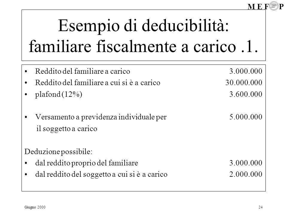 Esempio di deducibilità: familiare fiscalmente a carico .1.