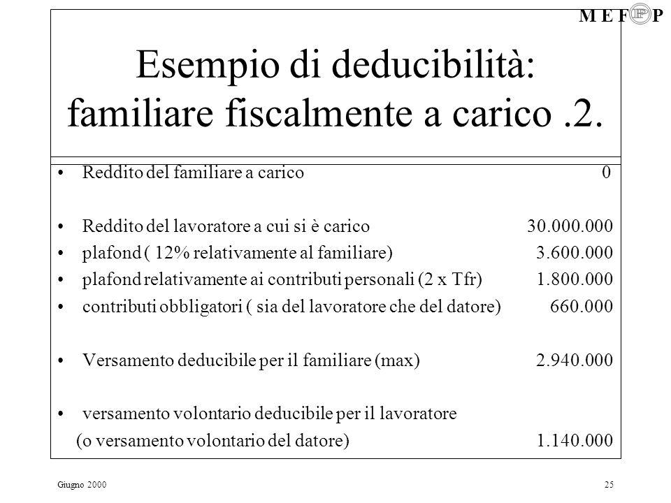 Esempio di deducibilità: familiare fiscalmente a carico .2.