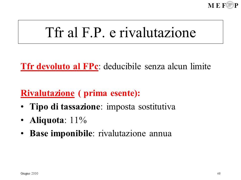 Tfr al F.P. e rivalutazione