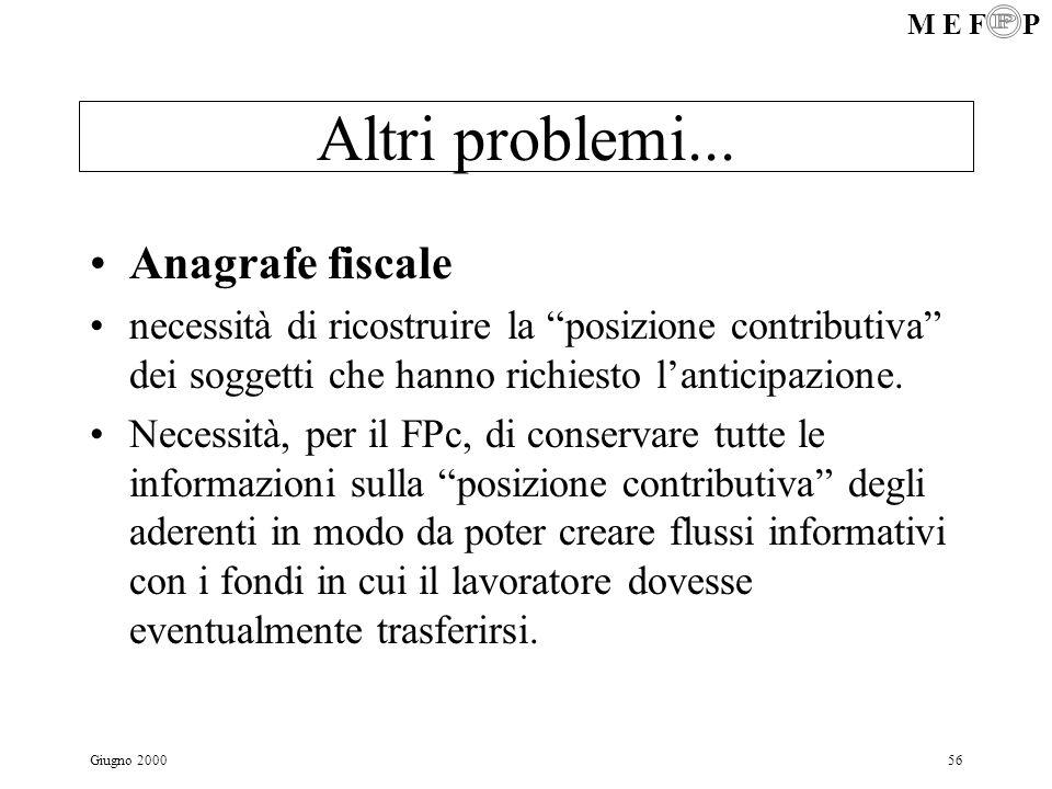Altri problemi... Anagrafe fiscale
