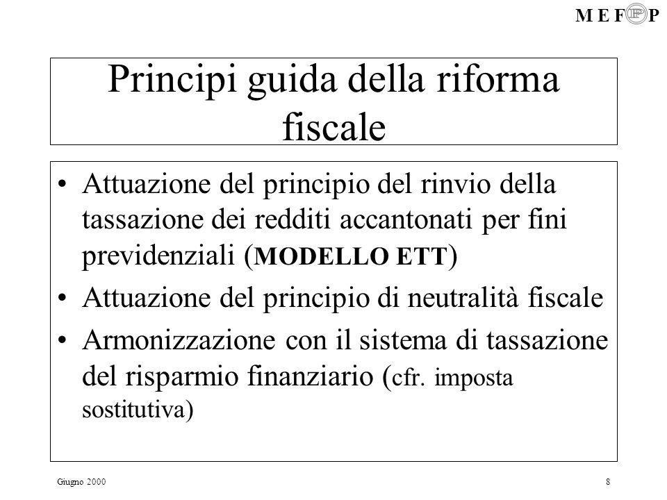 Principi guida della riforma fiscale