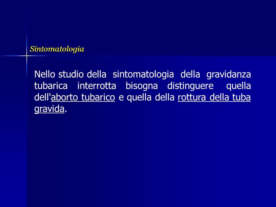 Sintomatologia