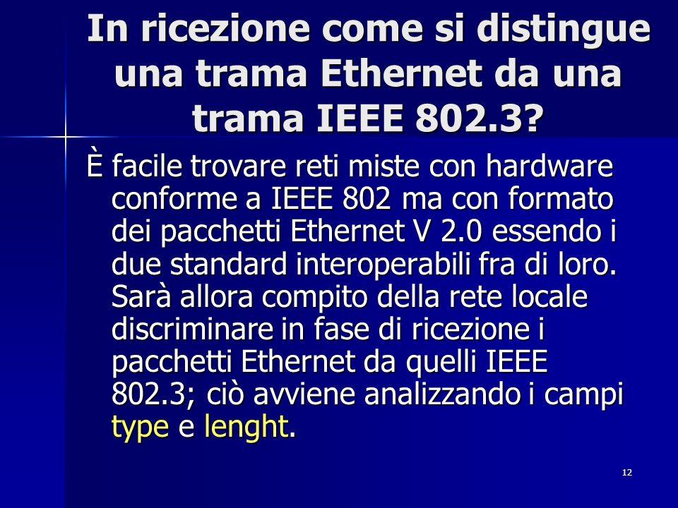 In ricezione come si distingue una trama Ethernet da una trama IEEE 802.3