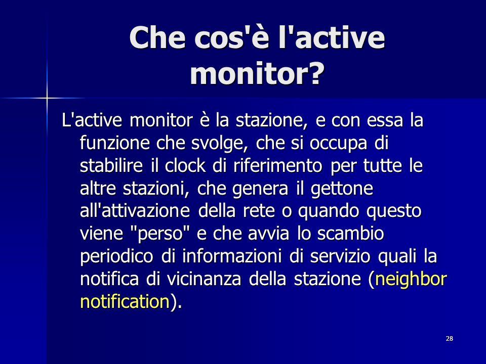 Che cos è l active monitor