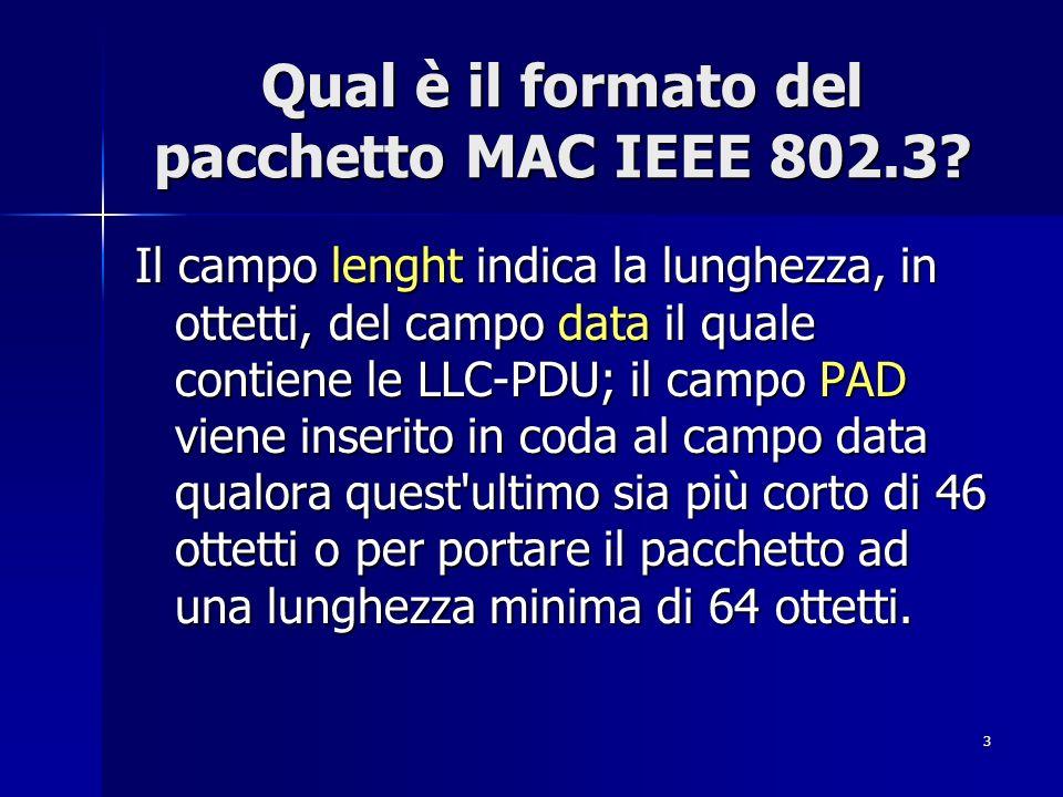 Qual è il formato del pacchetto MAC IEEE 802.3