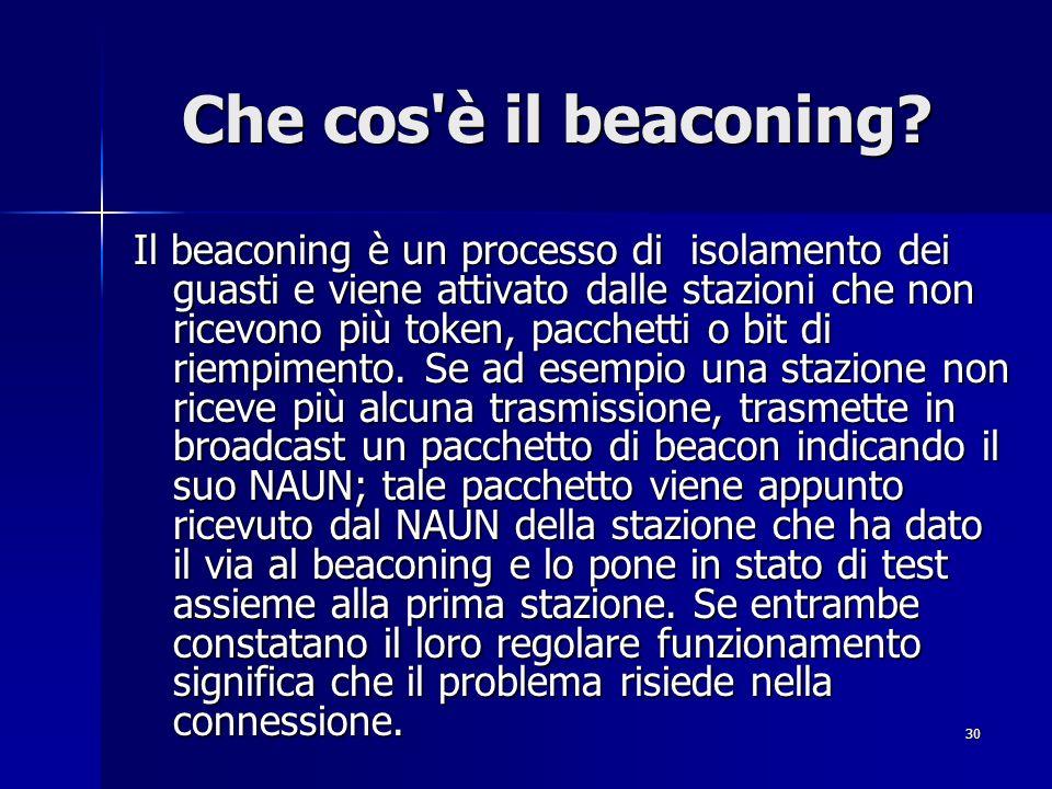 Che cos è il beaconing