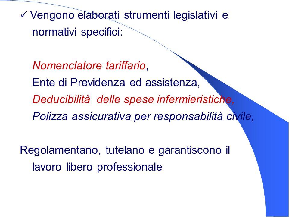 Nomenclatore tariffario, Ente di Previdenza ed assistenza,