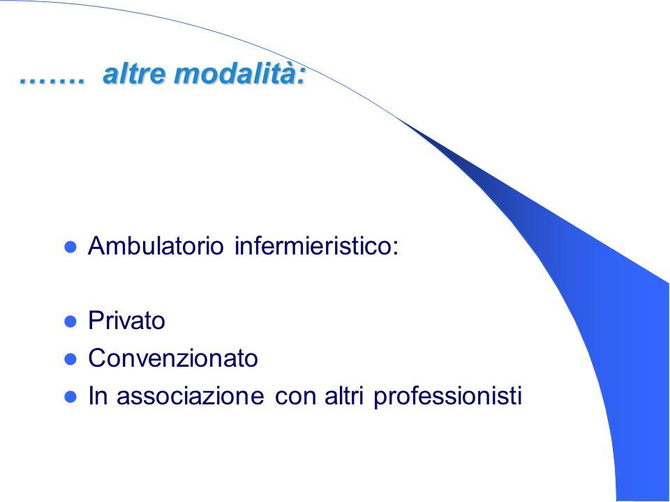 ……. altre modalità: Ambulatorio infermieristico: Privato Convenzionato
