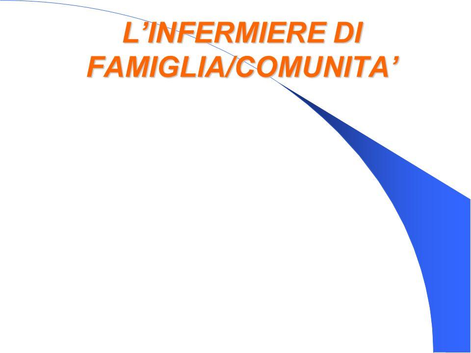 L'INFERMIERE DI FAMIGLIA/COMUNITA'