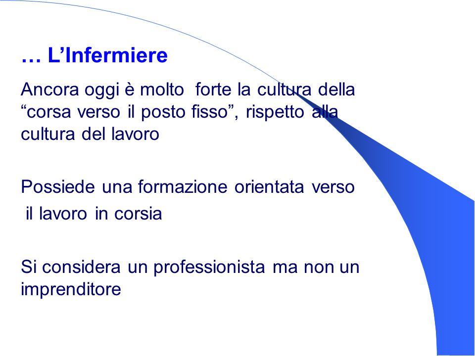 … L'InfermiereAncora oggi è molto forte la cultura della corsa verso il posto fisso , rispetto alla cultura del lavoro.